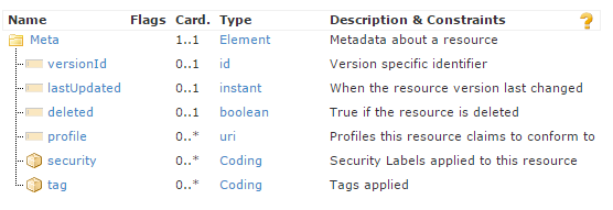 MetaDataType